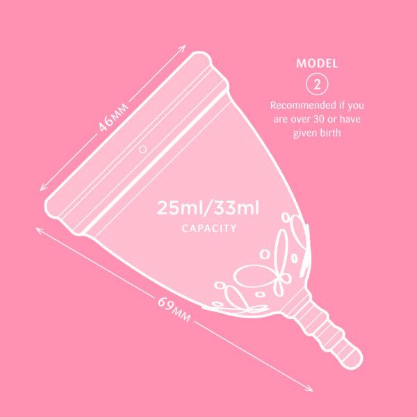 menstrual cup capacity, menstrual cup size, soch cup, sochcup, menstrual cup, juju cup